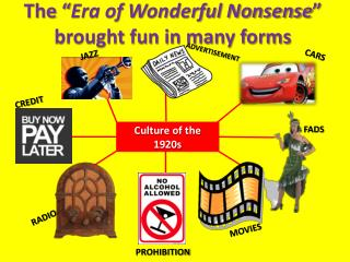 "The "" Era of Wonderful Nonsense "" brought fun in many forms"