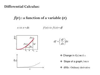 Differential Calculus:  f ( x ) : a function of a variable ( x )