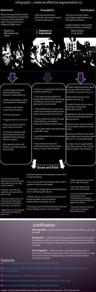 Infographic - create an effective segmentation (1)