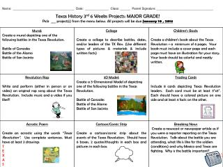Texas History 3 rd  6 Weeks Projects :  MAJOR GRADE!