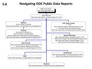 Navigating ODE Public Data Reports