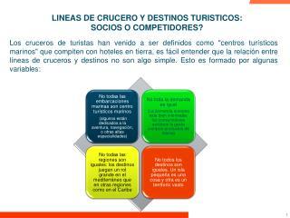 LINEAS DE CRUCERO Y DESTINOS TURISTICOS: SOCIOS O COMPETIDORES?