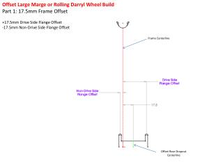 Offset Large Marge or Rolling Darryl Wheel Build Part  1: 17.5mm Frame Offset