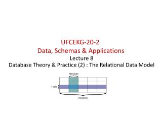 UFCEKG-20-2  Data, Schemas & Applications