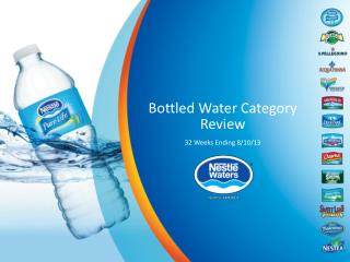 Bottled Water Category Review