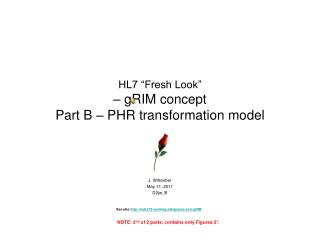 "HL7 ""Fresh Look""  –  gRIM  concept Part B – PHR transformation model"