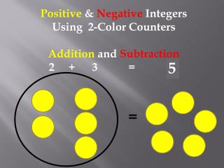 Positive &  Negative  Integers    Using  2-Color Counters Addition  and Subtraction