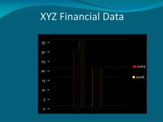 XYZ Financial Data