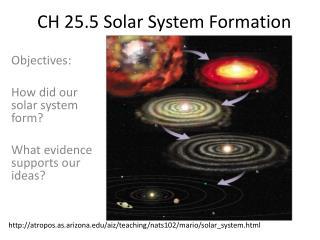 CH 25.5 Solar System Formation