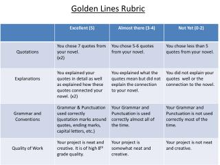 Golden Lines Rubric