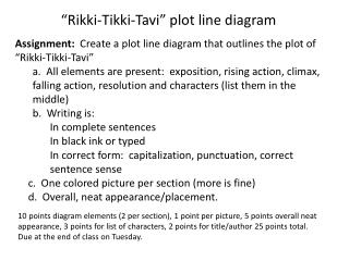 "Assignment:   Create a plot line diagram that outlines the plot of ""Rikki-Tikki-Tavi"""