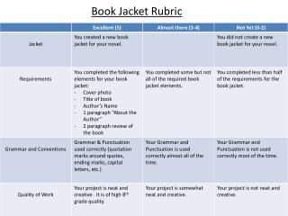 Book Jacket Rubric