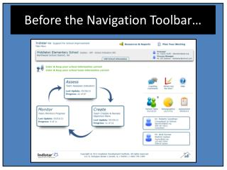 Before the Navigation Toolbar…