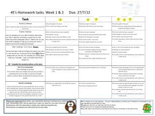 4E's Homework Task       Weeks 9—10 Term 2 Due: 22/6/2012