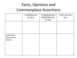 Facts, Opinions and  Commonplace Assertions