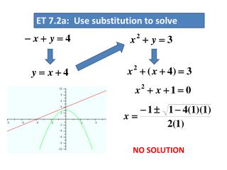 ET 7.2a:  Use substitution to solve