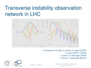 Transverse instability observation network in LHC