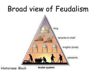 Broad view of Feudalism