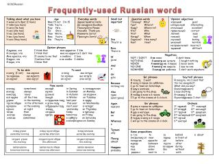 Frequently-used Russian words