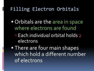 Filling Electron Orbitals
