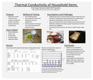 Thermal Conductivity of Household Items Team  Super Awesome Alpha Wolf  Squadron