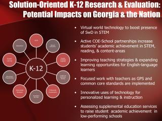 Solution-Oriented K-12 Research & Evaluation:  Potential Impacts on Georgia & the Nation
