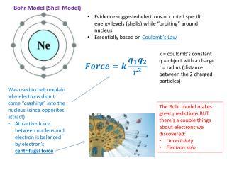 Bohr Model (Shell Model)