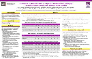 Comparison of Medicare Claims vs. Physician Adjudication for Identifying