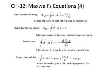 CH-32: Maxwell's Equations (4)
