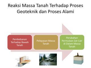 Reaksi Massa Tanah Terhadap Proses Geoteknik dan Proses Alami