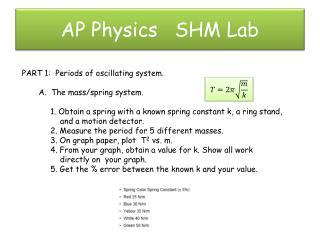 AP Physics   SHM Lab