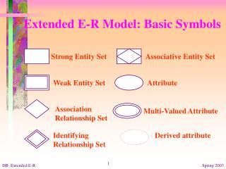 Extended E-R Model: Basic Symbols