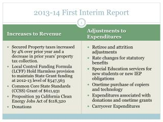 2013-14 First Interim Report