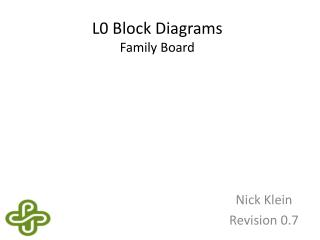 L0 Block Diagrams Family Board