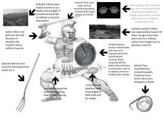 (sword) They used spear, bronze  muscled breastplate, a helmet with cheek  plates, and shield.