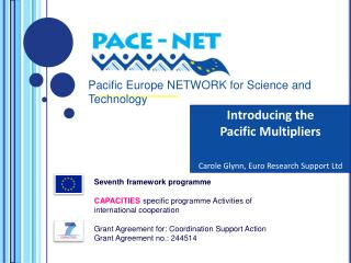 Seventh framework programme CAPACITIES  specific programme Activities of international cooperation