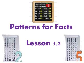 Patterns for Facts