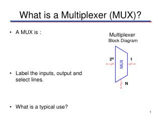 What is a Multiplexer (MUX)?