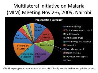 Multilateral Initiative on Malaria (MIM) Meeting Nov 2-6, 2009, Nairobi