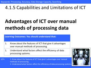 4.1.5 Capabilities and Limitations of ICT