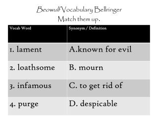 Beowulf  Vocabulary  Bellringer Match them up .
