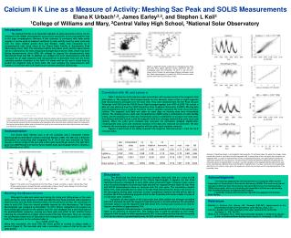 Calcium II K Line as a Measure of Activity:  Meshing Sac  Peak and  SOLIS  Measurements