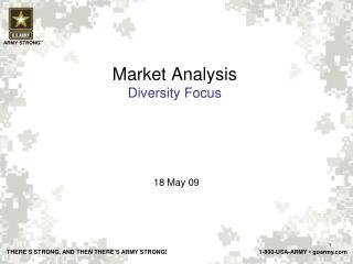 Market Analysis Diversity Focus