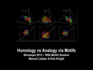 Homology  vs  Analogy via Motifs Benasque  2012 – RNA Motifs Session Manuel  Lladser & Rob  Knight