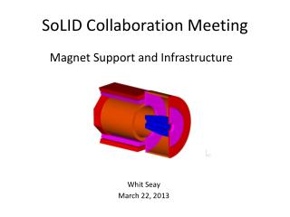SoLID  Collaboration Meeting