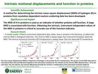Intrinsic motional displacements and function in proteins