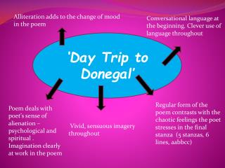 'Day Trip to Donegal'