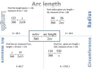 A rc length