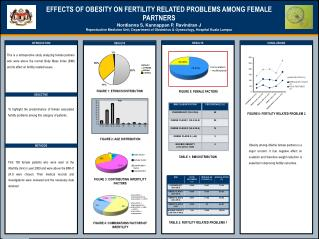 EFFECTS OF OBESITY ON FERTILITY RELATED PROBLEMS AMONG FEMALE PARTNERS