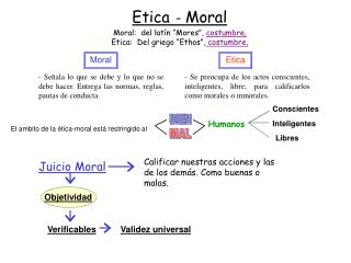 Etica -  Moral